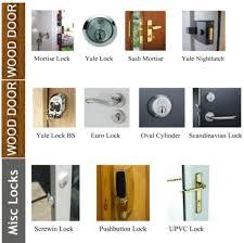 front door lock types. Skillful Types Of Door Lock Different Locks Awesome Front