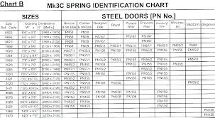Garage Door Spring Tension Chart Fancy Commercial Garage Door Sizes Modastil