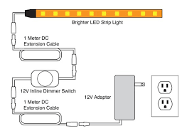wiring diagram for led strip lights wiring diagram wiring diagrams for car led lights jodebal