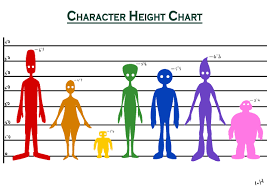 How To Make A Character Chart Colour Page 4 Group Project Indi Jan Robert Matt