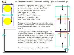 wiring diagram two lights one switch wiring diagram wiring diagram for multiple light fixtures this ilrates one switch to control lights source how to make one two or three switch circuits