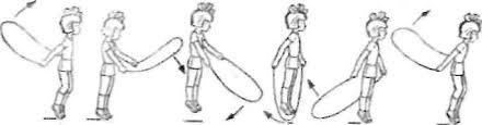 Реферат Особенности методики обучения прыжкам через скакалку  Особенности методики обучения прыжкам через скакалку детей старшего дошкольного возраста средствами художественной гимнастики