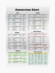 Length Conversion Chart Conversion Chart Area Length Weight Volume Poster