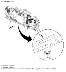 gmc serrie i have a b code front end air bag sensor is if the wiring is damaged or unplugged repair the wiring if the wiring is okay then replace the sensor it simply unbolts from the underside of the