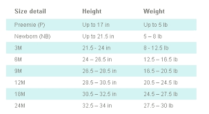 Carters Clothing Chart Baby Clothing Sizes Online Charts Collection