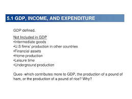 What Is Not Included In Gdp What Is Not Included In Gdp Corto Foreversammi Org