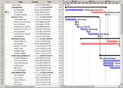 Projectlibre Export Gantt Chart Openproj Wikipedia
