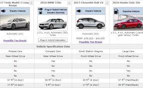 Tesla Size Chart Tesla Mode 3 Size Space Vs Chevy Bolt Bmw 330e Honda