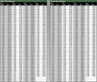 Rcbs Trimmer Shell Holder Chart Trim Pro Shellholder