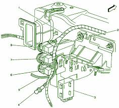 similiar diagram for grand prix keywords grand prix fuse box diagram jeep grand cherokee starter wiring diagram