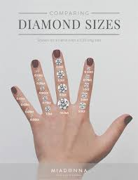 1 carat diamond size 1 carat diamond ring on finger 4666366 emma stone info