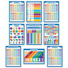 Buy 10 Educational Math Posters For Kids Multiplication