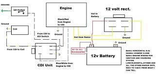 basic ignition system wiring diagram wiring diagram ignition system ballast resistor image about ignition coilcar wiring diagram