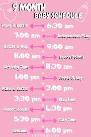 9 Month Old Baby Schedule Baby Sleep Schedule And Feeding