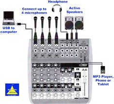 1 000w active speaker rental iowa city cedar rapids ia 2 bus mixer wiring diagram for behringer rental equipment