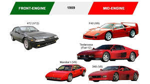 Why Doesn T Ferrari Make A Mid Engine 12 Cylinder Supercar Anymore
