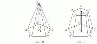 Вся элементарная математика Учебное пособие Геометрия  Вся элементарная математика Учебное пособие Геометрия Стереометрия Многогранники Призма параллелепипед пирамида