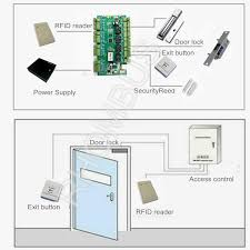 electric door strike color wiring diagram wiring diagrams electric strike wiring diagrams electrical