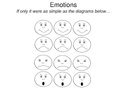 Small Picture Emotions And Feelings Coloring Pages Download Print For Free