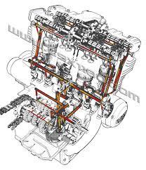 engine oil flow diagram fabio engine coolers and oil engine oil flow diagram