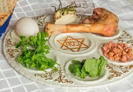 "Why ""Passover""? On the True Meaning of Pesaḥ - TheTorah.com"