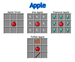 cake minecraft recipe. [1.2.5] Xtra Food Mod V1.0.5 - Chocolate Cakes, Sandwiches Minecraft Mods Mapping And Modding: Java Edition Forum Cake Recipe