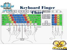 Keyboard Finger Position Chart 40 Problem Solving Computer Keyboarding Chart