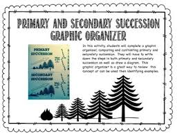 Primary And Secondary Succession Venn Diagram Primary Secondary Succession Teaching Resources Teachers Pay Teachers