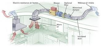 range hood duct installation. Fine Duct The Above Make Up Air MUA System Has Another Filter A Balancing Damper  Matched To Your Range Hood Blower Speeds Blower And Tempering Heater  And Range Hood Duct Installation T