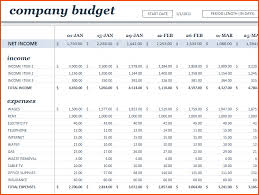 Budget Proposal Templates Template Business