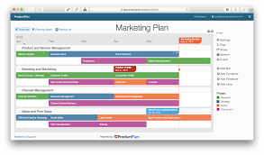 Three Example Marketing Roadmaps