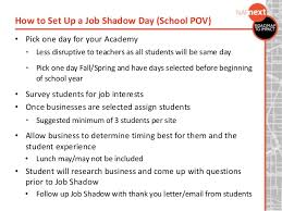 Questions To Ask At Job Shadow Questions To Ask When Shadowing Koziy Thelinebreaker Co