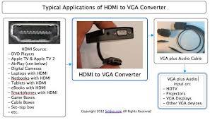 hdmi to vga with audio micro usb to hdmi wiring diagram Micro Hdmi Wiring Diagram #32 Micro Hdmi Wiring Diagram