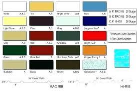 Lowes Paint Color Chart The Top Best Selling Paint Colors