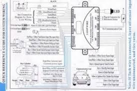 audiovox prestige remote start wiring diagram audiovox wiring audiovox electronics corp at Audiovox Wiring Diagrams
