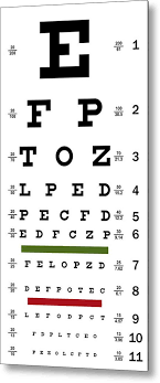 Deluxe Vision Test Chart Metal Print