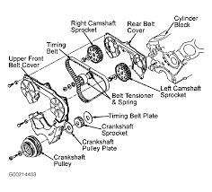 1987 nissan 300zx serpentine belt routing and timing belt diagrams rh 2carpros 1987 nissan maxima