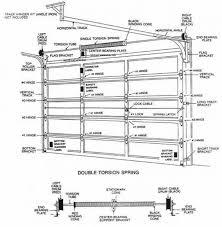 torison door parts