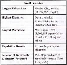 essay on north america continents world geography essay 3 canadian shield