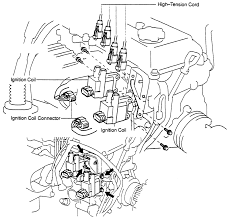 1995 toyota corolla wiring diagram on 1995 images free download Corolla Wiring Diagram 1995 toyota corolla wiring diagram 2 1995 honda civic ex wiring diagram 94 toyota corolla wiring diagram 2010 corolla wiring diagram