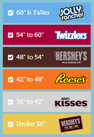 Hershey Park Candy Height Chart Hershey Park Measurements In 2019 Hershey Pennsylvania