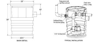 wastewater sump pump and removal systems by little giant pump company click here for dimensions