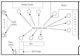 wiring diagram for new house the wiring diagram basement electrical wiring diagram nodasystech wiring diagram