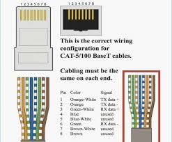 cat6a rj45 wiring diagram simple t568b wiring diagram fresh rj45 cat6a rj45 wiring diagram perfect cat 6e wiring diagram custom wiring diagram u2022 rh littlewaves co