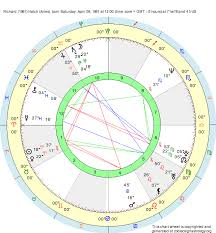 Charts 1961 Birth Chart Richard 1961 Hatch Aries Zodiac Sign Astrology