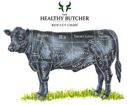 The Healthy Butcher Beef Cut Chart The Healthy Butcher Blog