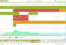gantt charts online gantt chart maker sinnaps cloud project management