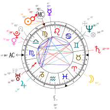 Bach Natal Chart Astrology And Natal Chart Of Johann Christian Bach Born On