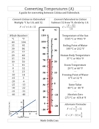 New 2012-12-14! Measurement Worksheet -- Temperature Conversion ...