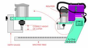 machining cutting tools. machining cutting tools